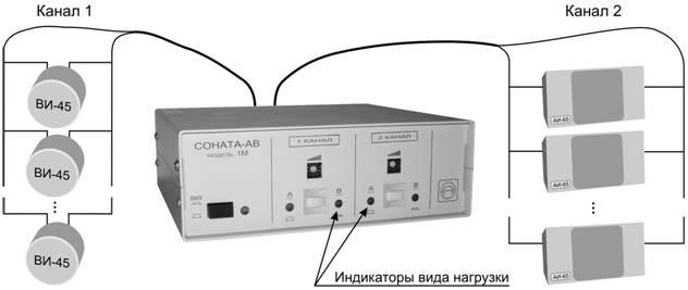 Схема подключения аппаратуры «